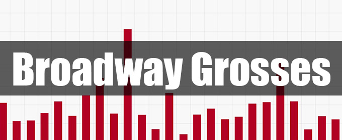 Broadway Grosses From All the Shows for the Week Ending 8/20/2017