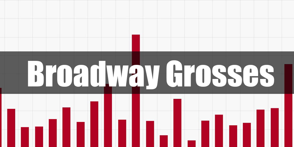 Broadway Grosses: Week Ending 4/21/19