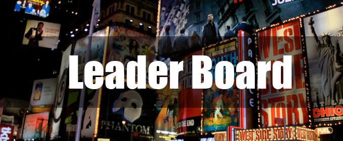 BWW Leaderboard