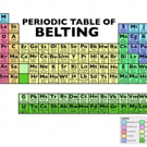 Randy Blair Creates 'Periodic Table of Belting' - Did Your Favorite Broadway Diva Mak Photo