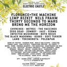 Limp Bizkit Joins Electric Castle Lineup Photo