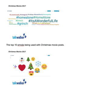 Social Media Weighs in On Christmas Movies: It's A Wonderful Life Stands Test of Time