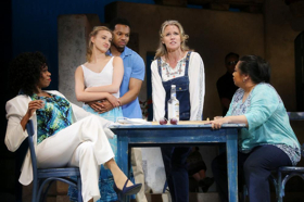 BWW Review: North Carolina Theatre's MAMMA MIA!