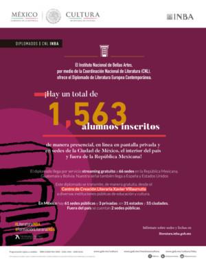 Guatemala, Bolivia, España Y Estados Unidos Participan En El Diplomado En Literatura Europea Contemporánea