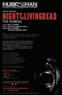 MHTP-to-Open-NIGHTOFTHELIVINGDEAD-531-20010101