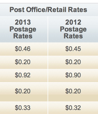 Stamps.com Automatically Updated With New USPS Postage Rates