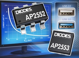 Power Switches from Diodes Incorporated Increase Power Density in USB Port Protection Duties