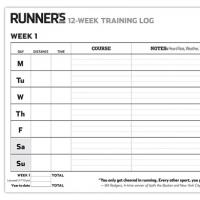 Fitness Tip of the Day: Find Your Running Recipe