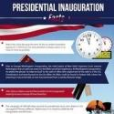 Boundless Releases Infographic on US Presidential Inaugurations and a Free US Constitution Textbook