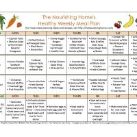 Fitness Tip of the Day: Schedule Meals