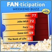 OUIJA Rises to the Top of Fandango's Fanticipation Weekend Sales