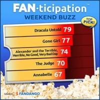 DRACULA & GONE GIRL Neck & Neck in Fandango's 'Fanticipation' Weekend Buzz