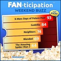X-MEN  Commanding More Than 90% of Fandango Weekend Sales