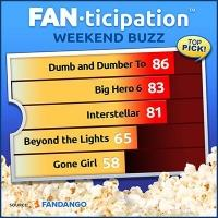 DUMB AND DUMBER TO Tops Fandango's Weekend Ticket Sales