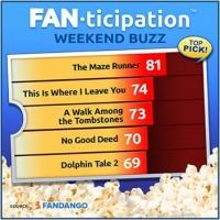 New Thriller THE MAZE RUNNER Leads Fandango's Weekend Ticket Sales