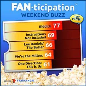 RIDDICK Rules Fandango's Fanticipation Movie Buzz Indicator