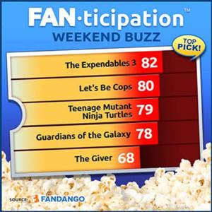 EXPENDABLES, COPS Top Fandango's Weekend Fanticipation Chart