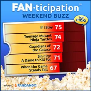 IF I STAY Tops Fandango's Fanticipation & Weekend Ticket Sales