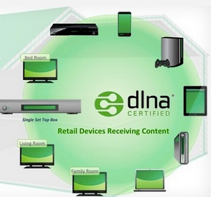 DLNA Update: Usage on the Rise
