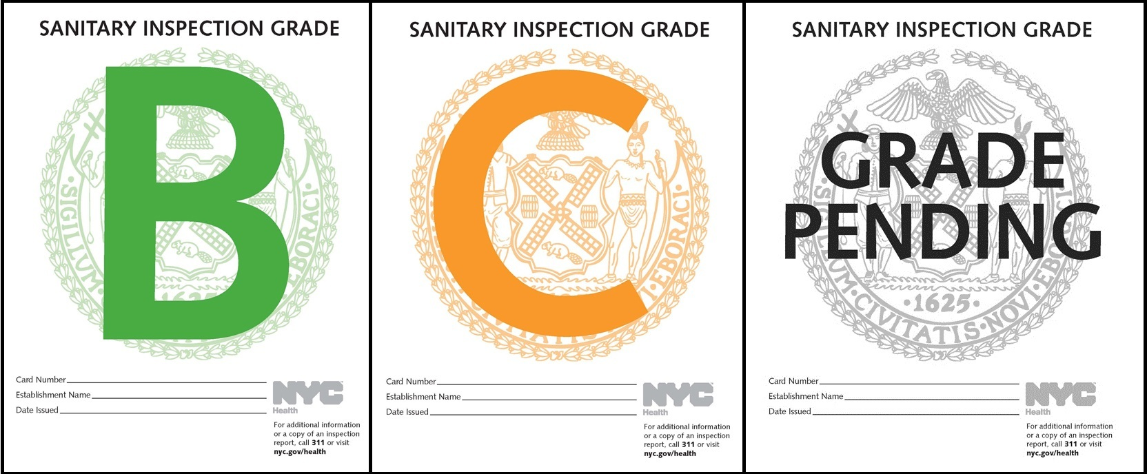 New York Food Safety Rating
