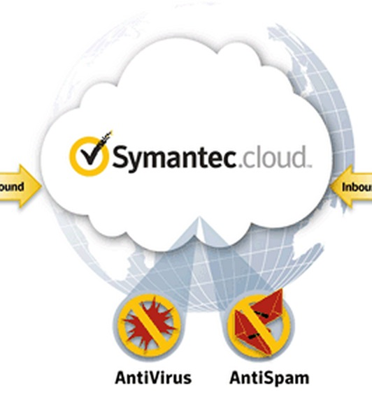 Symantec Global Survey Reveals Upsurge in Rogue Clouds and Other Hidden Costs