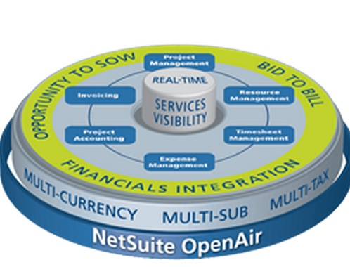 NetSuite Announces Availability Of OpenAir Mobile For Android