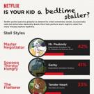 Parents, Kiss Bedtime Battles Goodnight with A Little Help from Netflix