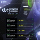 ULTRA Brasil Announces Ticketing Information for 2016 Edition