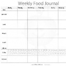 Fitness Tip of the Day: Keep a Food Journal