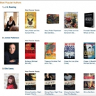 NY Times Best-Selling Author Elle Casey Ranks #3 Behind J.K. Rowling and James Patterson