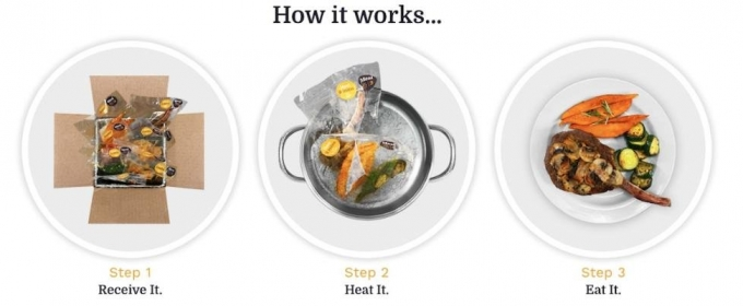 RealEats Launches First Ever Sous-Vide Weekly Meal Subscription Service