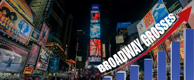 Broadway Grosses: Week Ending 3/4/18