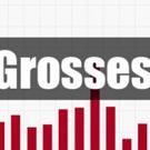 Broadway Grosses: Week Ending 8/13/17