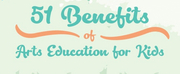 Exclusive: Arts and Student Wellness: The Diverse Benefits of Arts Education