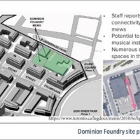 Foundry Demolition Halted One Month: IRCPA/CRBA Introduces Possible Plans For Site Photo