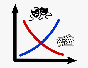 BWW Blog: A Lesson in Econ, Stats, and Theatre - Bring on the Adaptations