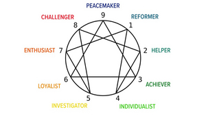 Student Blog: Enneagram and Broadway