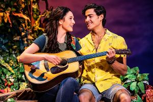 State Theatre New Jersey Presents Jimmy Buffett's ESCAPE TO MARGARITAVILLE