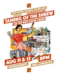 The Taming of the Shrew in Connecticut