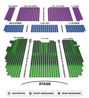 Lunt-Fontanne Theatre Small Seating Chart