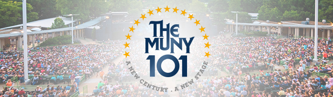 THE MUNY Articles
