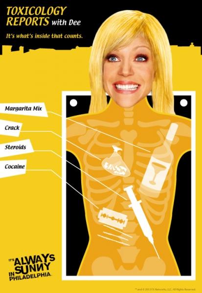 Photo Flash: ITS ALWAYS SUNNY IN PHILADELPHIA Unveils Toxicology Re...