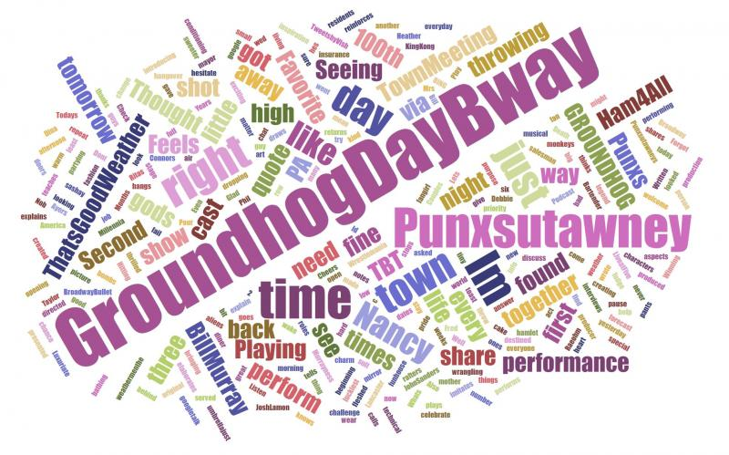 INDUSTRY: Broadway Social Insight Report August 14, 2017 -  GROUNDHOG DAY, 1984, COME FROM AWAY Top Growth!