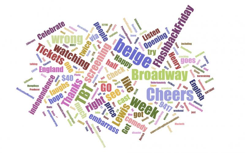 INDUSTRY: Broadway Social Insight Report August 28, 2017 - COME FROM AWAY Tops Broadway Growth Plus New West End Chart!