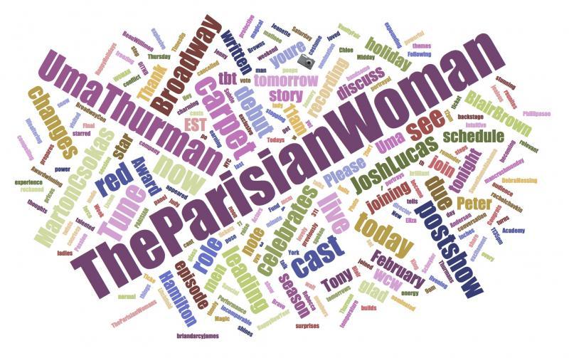 INDUSTRY: Social Insight Report - February 5th - Parisian Woman and SpongeBob Top Growth!