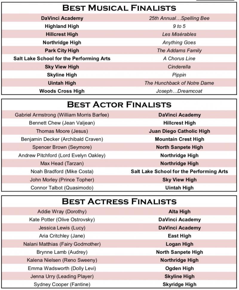 Utah Festival Presents Eighth Annual Utah High School Musical Theatre Awards- Nominees Announced!