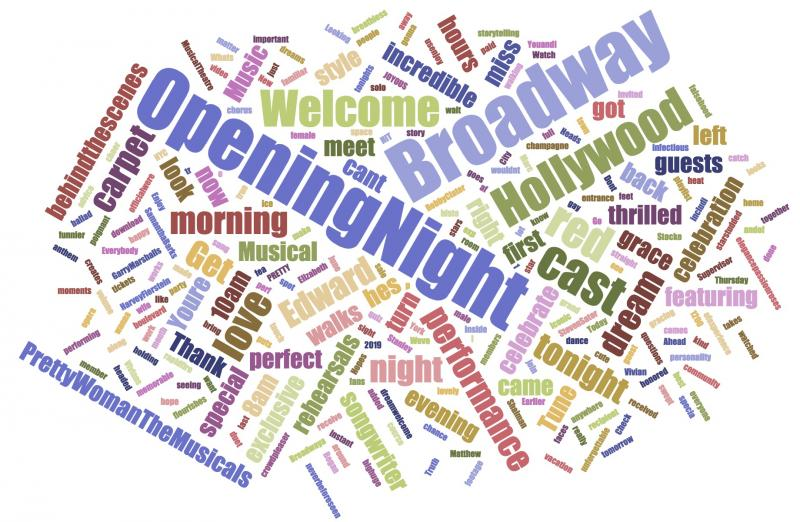 INDUSTRY: Social Insight Report - August 20th - Pretty Woman and The Play That Goes Wrong Top Growth!