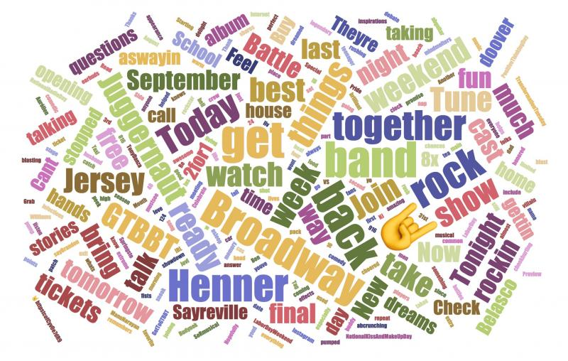 INDUSTRY: Social Insight Report - September 17th - Gettin' The Band Back Together and Play That Goes Wrong Top Growth!