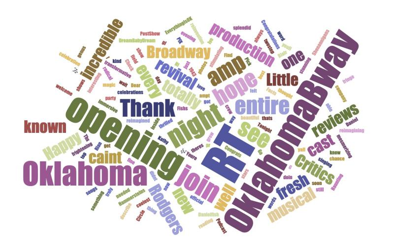 INDUSTRY: Social Insight Report - April 8th - OKLAHOMA Tops Growth Following Opening Night!