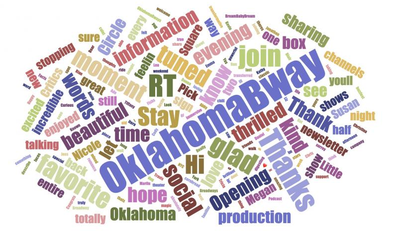 INDUSTRY: Social Insight Report - April 15th - OKLAHOMA and HILLARY AND CLINTON Top Growth!